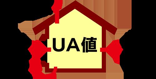 UA値=0.46以下
